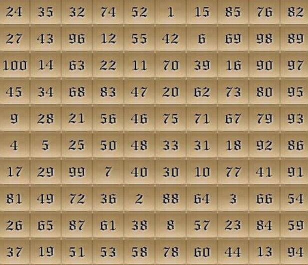Средневековая таблица гаданий