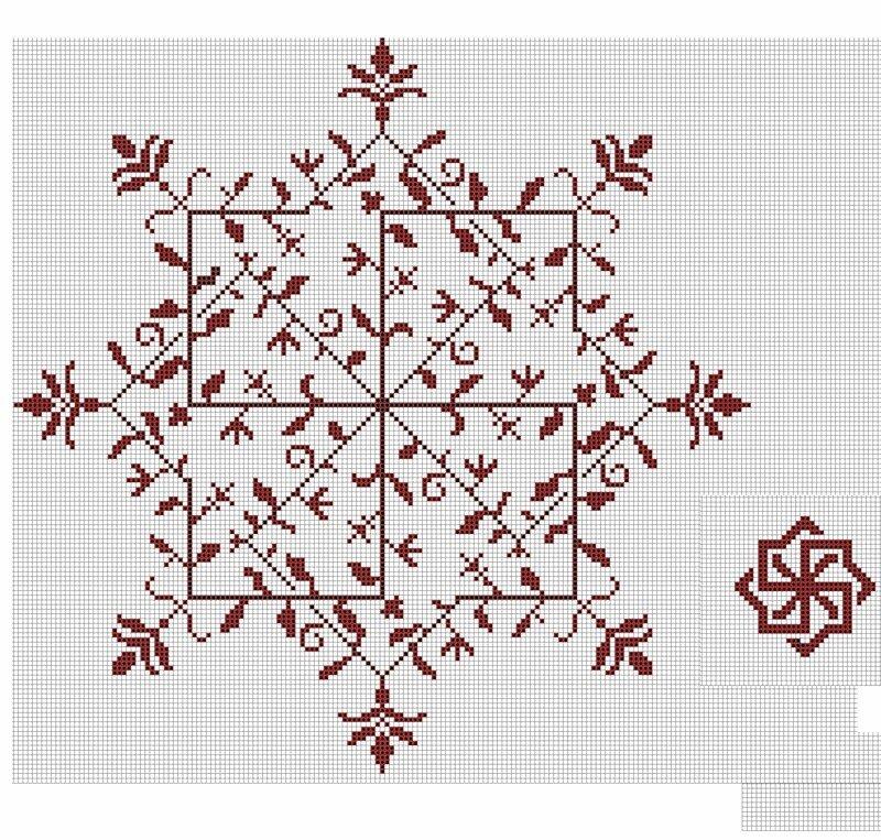 МОЛВИНЕЦ - Обереговый символ, защищающий каждого человека из Родов Великой Расы: от злого, нехорошего слова...