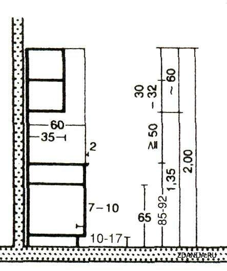 Расстановка оборудования на кухне в форме буквы П.