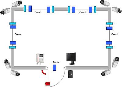схема сигнализации - Схемы.