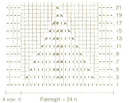 """Carina della Filatura di Grignasco "" (100% мерсеризированного хлопка; 50 г/125 м), из них: 200 г небесно-голубого..."