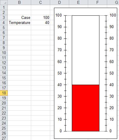 Рис. 5.23. Законченная диаграмма термометра