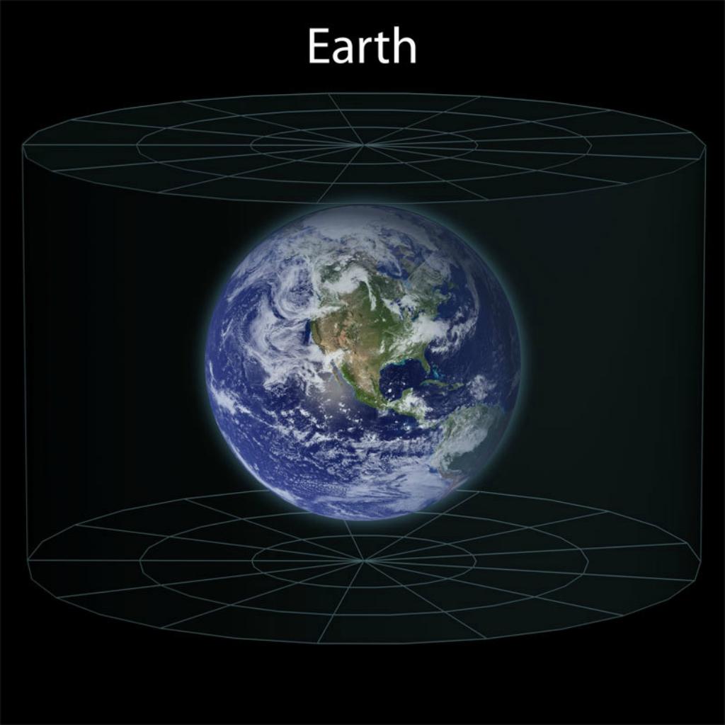 Где находятся планеты