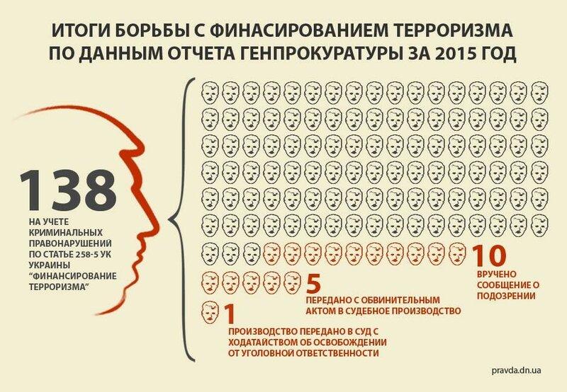 """Порошенко посоветовал передавать информацию о дискредитации Одесской юракадемии и Кивалова компетентным органам: """"Конкретных фактов нет"""" - Цензор.НЕТ 8038"""