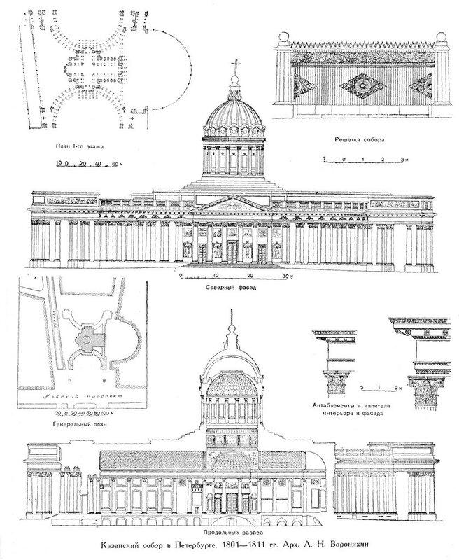 Первоначальный план Казанского собора, Санкт-Петербург
