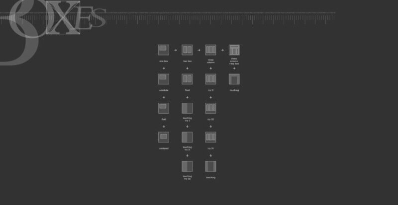 22 ресурса, значительно облегчающих разработку CSS макетов