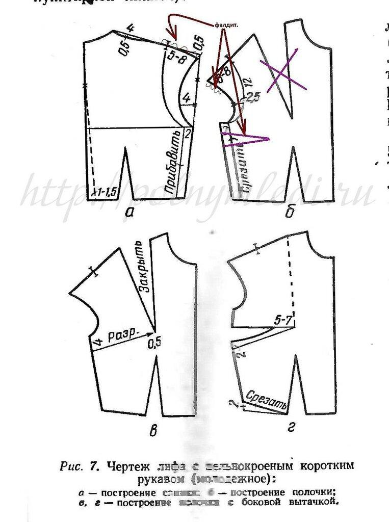 Как спрятать вытачку в пройму рукава Шьем сами Сайт ЖЕНЩИНА http://modnayaty.ru/.ru 2
