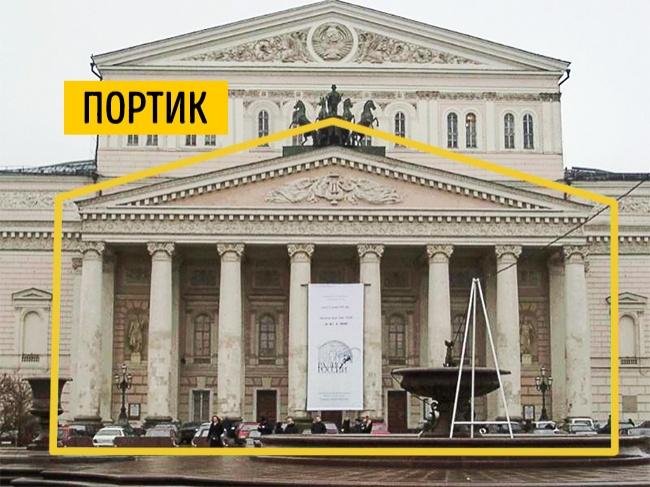 Характерный элемент зданий, построенных встиле классицизма: ряд колонн, помещенный перед фасадом зд