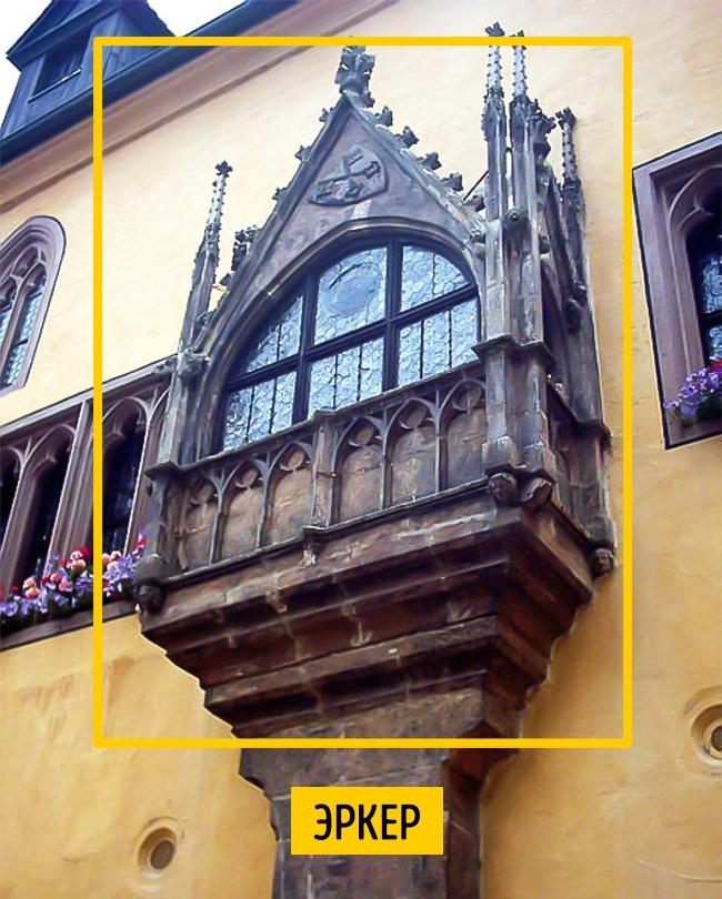 Выступающая заплоскость фасада часть помещения. Источник: Словарь архитектурных терминов Посмотрите