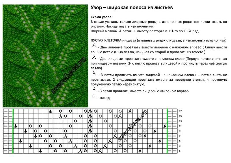 Ажурные узоры вязание спицами схемы и описание 93
