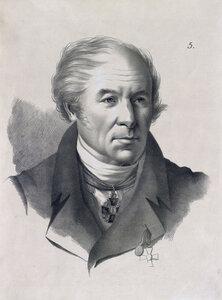Мартос Иван Петрович