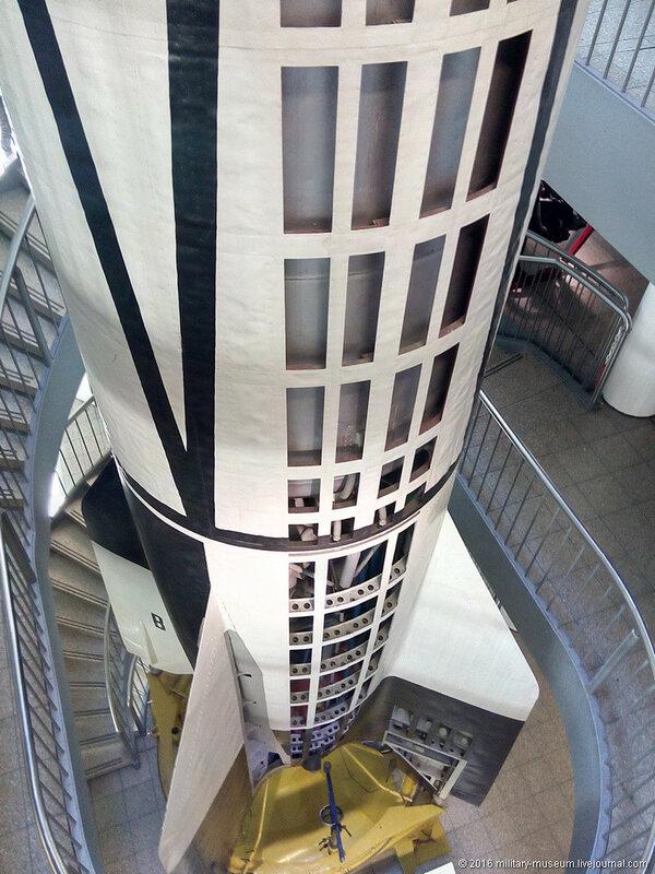 Космос в Немецком музее, Мюнхен