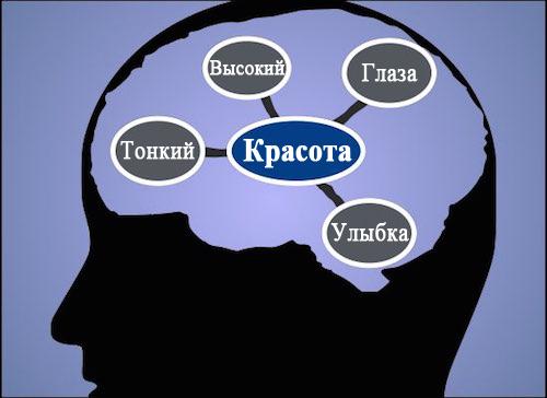 27 психологических приемов для визуального оформления рекламы