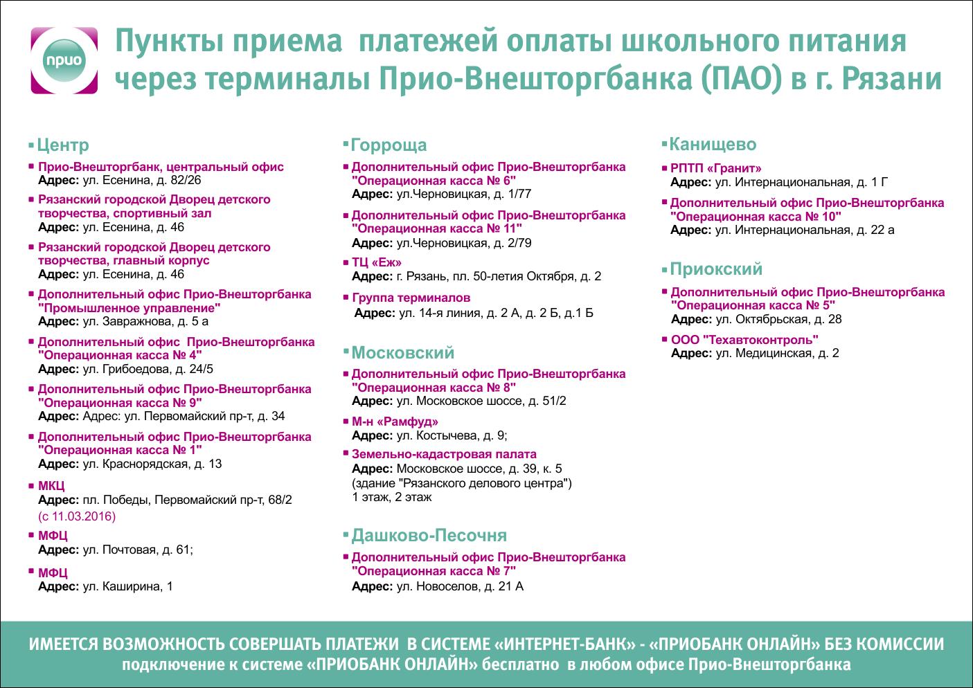 ПРИО ВНЕШТОРГБАНК_Адреса терминалов.jpg