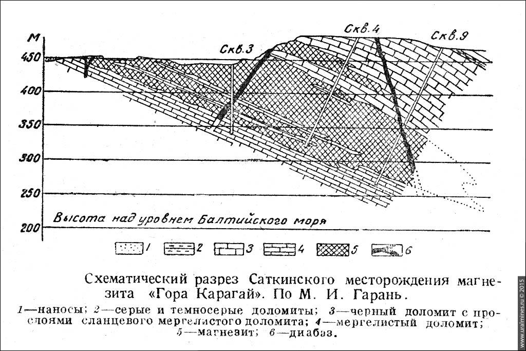 Комбинат Магнезит: Карагайский карьер. Сатка