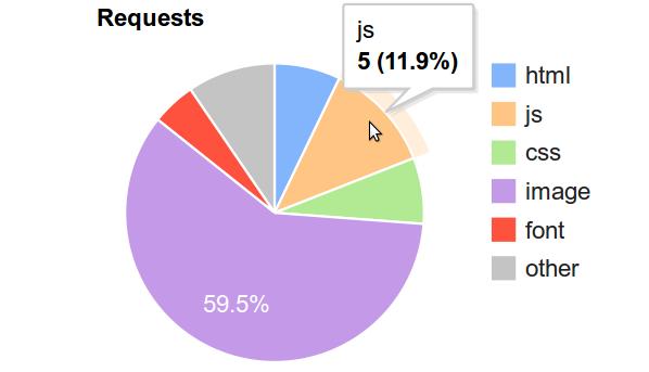 synerdocs.report.05.chart.png