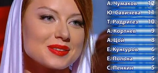 Юлия Савичева в роли Кайли Миноуг
