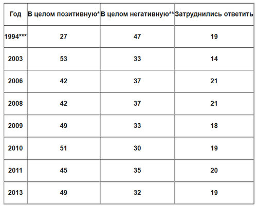 http://img-fotki.yandex.ru/get/6701/54835962.98/0_122610_be8753c3_L height=403