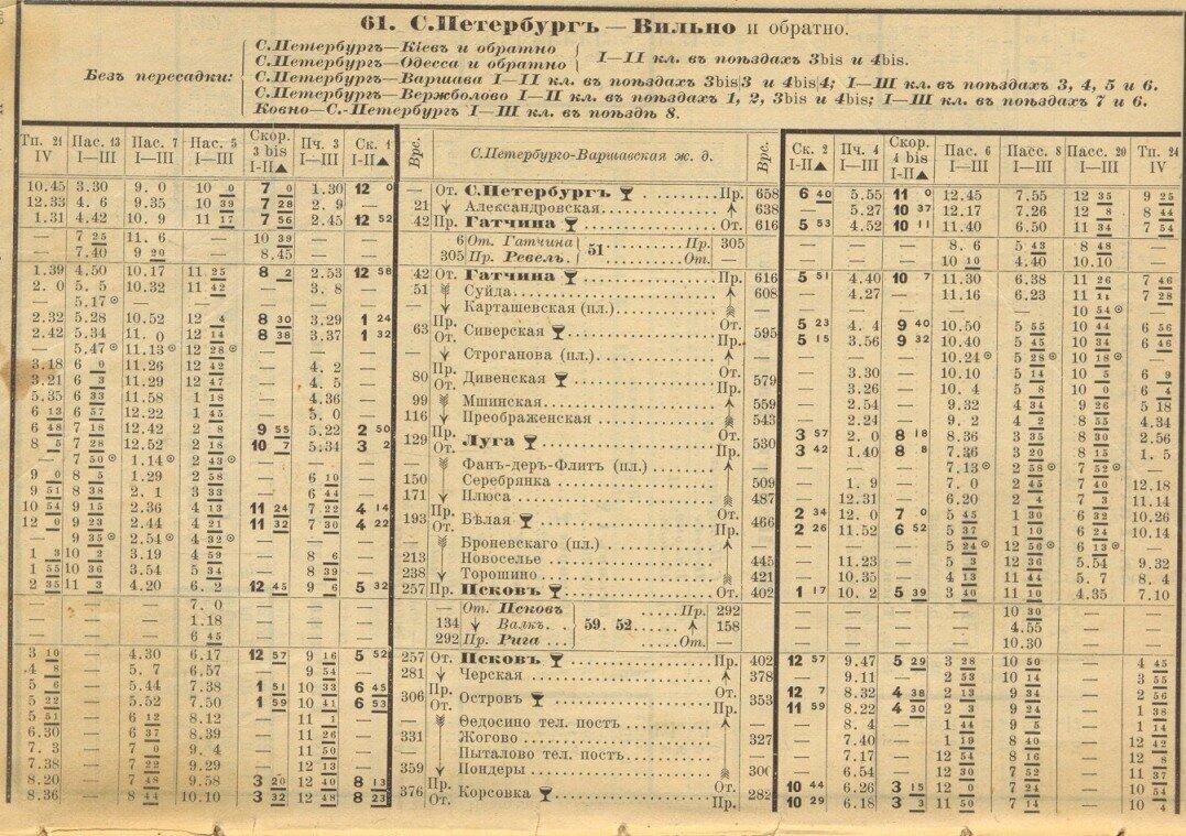 Расписание движения поездов Санкт-Петербург - Вильно в 1895 году