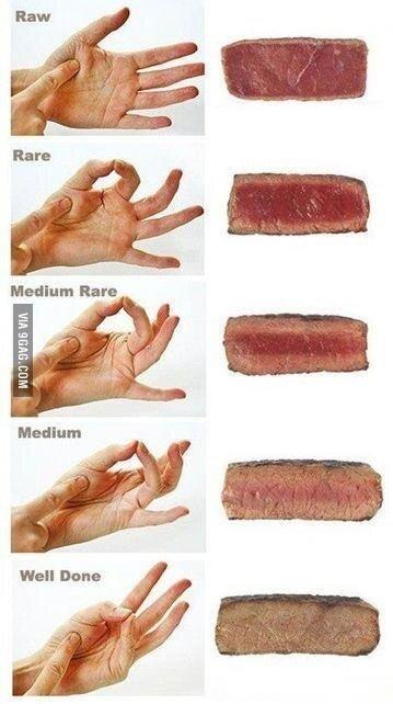 Как проверять мясо