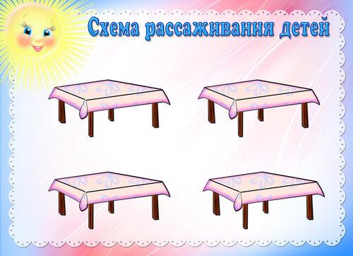 Шаблоны схемы за столами
