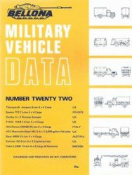 Книга Bellona Military Vehicle Data №22