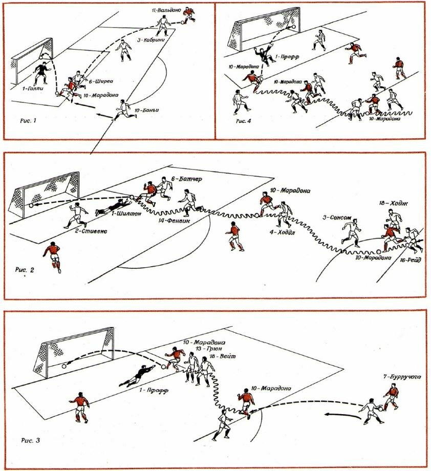 Блистательная игра Марадоны — самое яркое событие чемпионата мира по футболу в Мексике