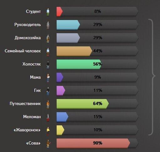 Крутая темка от Яндекса