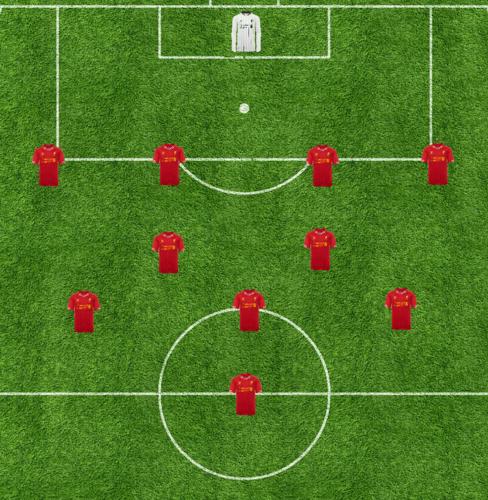 Схема игры Ливерпуля в