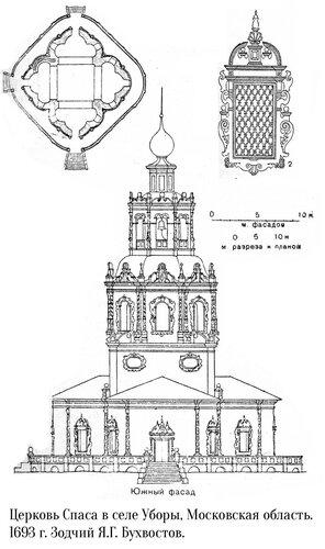 Церковь Спаса в селе Уборы, Московская область чертежи