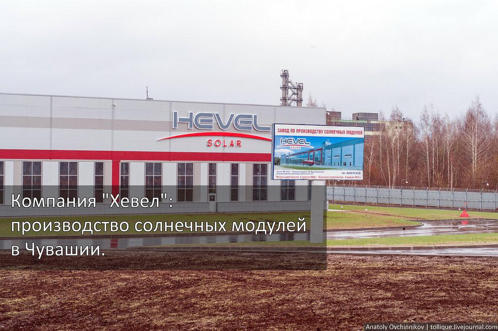 Завод Хевел