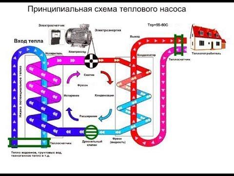 Полезности пост. Почему отключают горячую воду?
