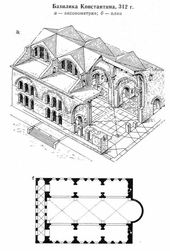 Базилика Максенция и Константина в Риме, чертежи