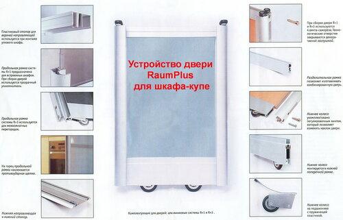 Устройство двери RaumPlus для шкафа-купе