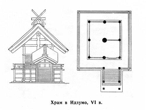Главный синтоистский храм в Японии Идзумо-тайся , чертежи