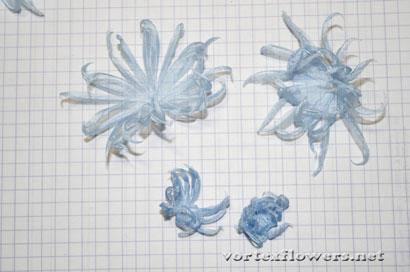 Как сделать астру из ткани, выкройка, схема астры.