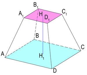 усечнная пирамида, графики, чертежи