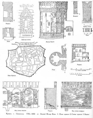 Смоленский кремль, чертежи, генплан, башня