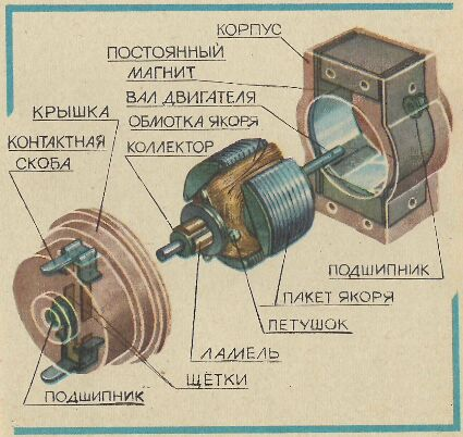 Советский моторчик-02.jpg
