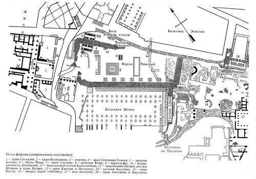 Римский форум, подробный генплан