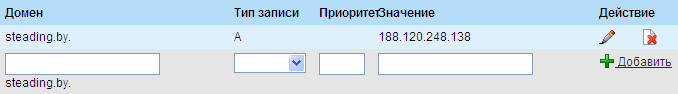 Панель управления HOSTER.BY