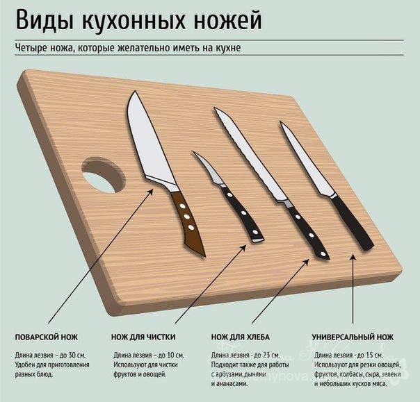 grey Какие кухонные ножи бывают. Разновидности