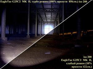 Фонарь подствольный EagleTac (ИглТэк) G25C2 Mark II.  Все режимы, iso 200