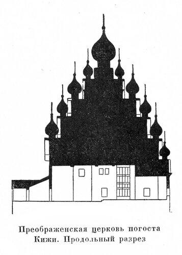 Кижи, Преображенская церковь, продольный разрез