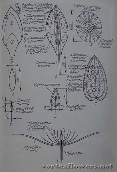 Клематис из ткани мастер-класс