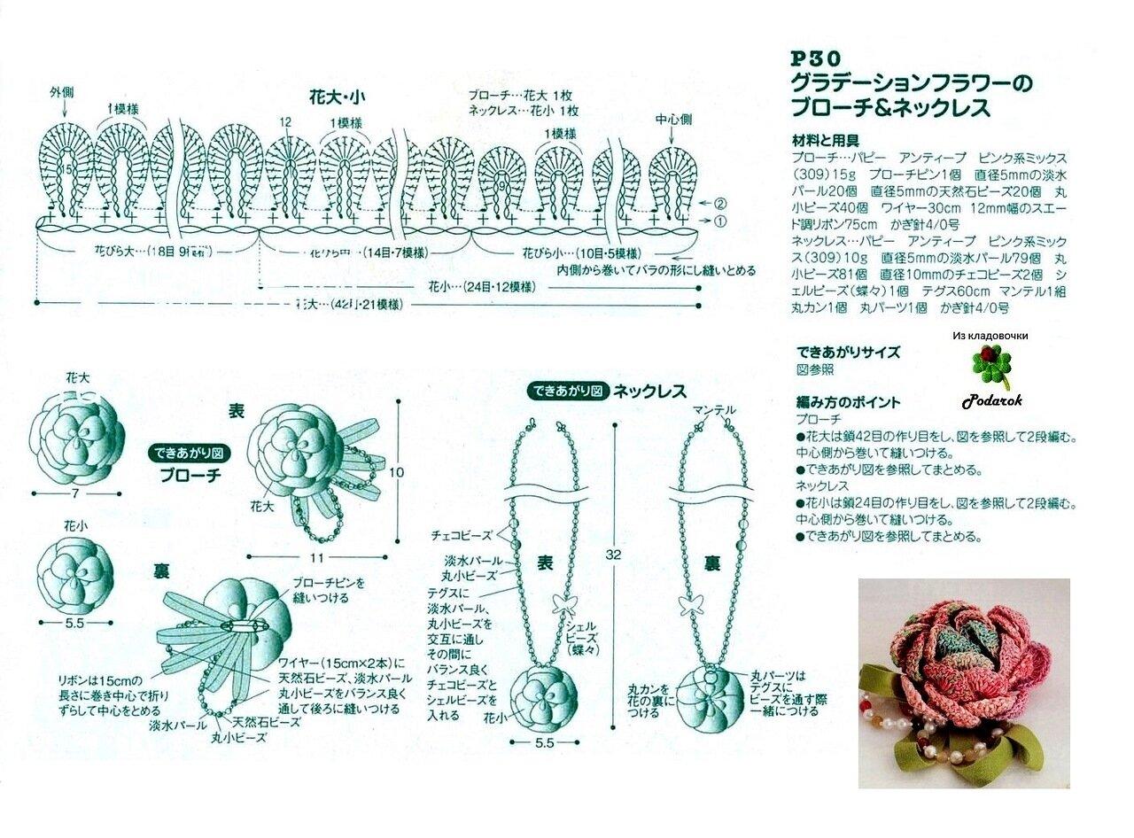 玫瑰花开 - 彩凤双翼 - 彩凤双翼