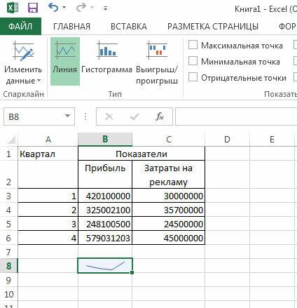 Рис. 4.6. Построенный график
