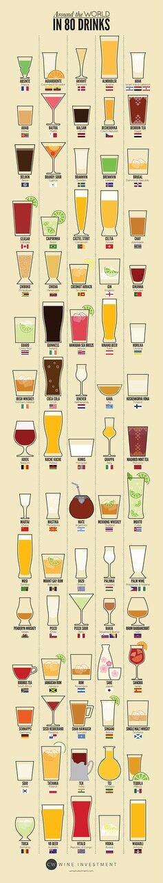 80 национальных напитков со всего мира