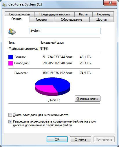 Рис. 4.55. Диалоговое окно Свойства выбранного диска