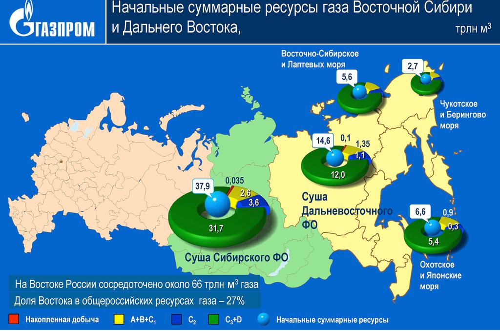 страны где добывают газ пропилена только